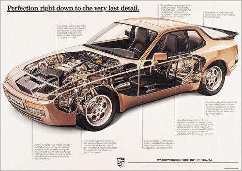 928, 944, 911 SC Turbo Porsche 924 Classic Car Poster Prints Picture A1