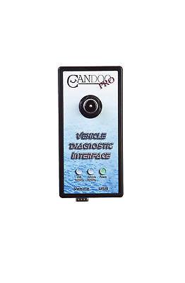 CANDOOPRO - Unlimited Shop - SeaDoo Diagnostic Tool