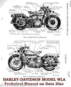 Harley Davidson Model WLA Motorbike Vintage Technical ...