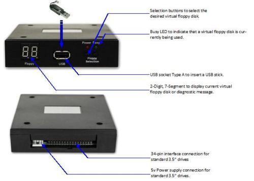 Haas, Biesse, Hurco, ProtoTRAK CNC Floppy Drive to USB Converter / Emulator