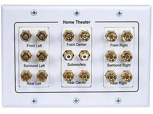 Home Theater Wall Plates 7.1 8.2 binding post rca speaker wire wall plate banana plug home