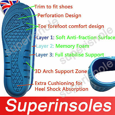 New Memory Foam Full Foot Cushioning+Arch Support Orthotic Pain Relief Insoles