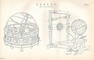 1880-PRINT-ASTRONOMY-ORRERY-AND-ECLIPSAREAN