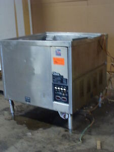 Tender For Commercial Kitchen Equipment