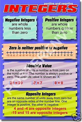 Positive & Negative Integers - Educational Classroom Math POSTER
