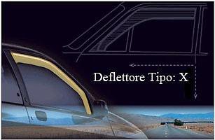 Deflettori Antiturbo Antivento DAIHATSU TERIOS 2006-  5 porte