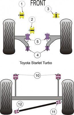 POWERFLEX ENGINE & GEARBOX MOUNT KIT TOYOTA STARLET GLANZA TURBO FWD EP82 EP91