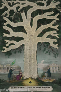 CHRONOLOGICAL-TREE-OF-IRISH-HISTORY-IRELAND-VINTAGE-POSTER-REPRO