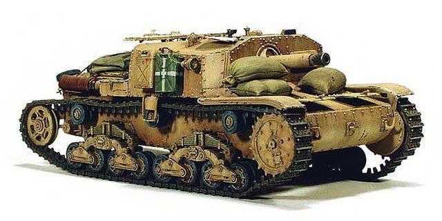 Förlaga Victoria 1  35 Italiensk Semovente 75  18 M13  40 SPG Kongrönering (Zvezda) 4042