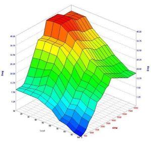 Rimappare-centraline-auto-schemi-software-Manuali-Spedizio