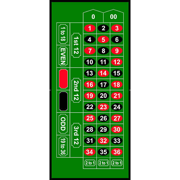 Home Casino Game Night Roulette Laminated Playfield
