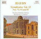 Franz Joseph Haydn - Haydn: Symphonies Nos. 72, 93 & 95 (1995)