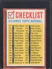 1962 Topps Checklist #192 Baseball Card