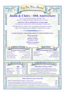 1st Wedding Anniversary Gifts For Him Australia : Wedding-Anniversary-Personalised-Gift-1st-5th-10th-20th-30th-40th-50th ...