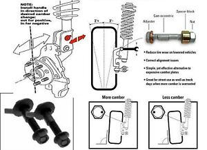 96 Oldsmobile Ciera Fuse Box Diagram in addition Diagrama De Cadena De Distribucion De Pontiac Sunfire Modelo 1999 Motor 24 together with 2015 Subaru Sti Coolant Pipe Radiator Diagram furthermore o Va La Secuencia De Los Cables De Las Bujias En Una Ford Ranger 2003 V6 30 furthermore Subaru Impreza Wrx Sti. on subaru impreza