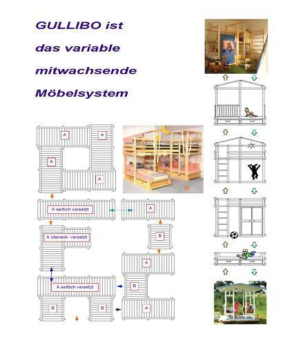 Abenteuerbett selber bauen  Abenteuerbett selber bauen Piratenbett Spielbett Gullibo u.ä. A1 ...