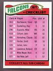 1977 Topps Atlanta Falcons #201 Football Card