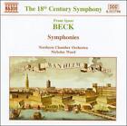Franz Ignaz Beck: Symphonies (1997)