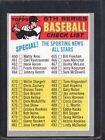 1970 Topps Checklist #432 Baseball Card