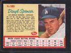 1962 Post Daryl Spencer #103 Baseball Card