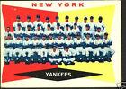 1960 Topps New York Yankees Team 332 Baseball Card