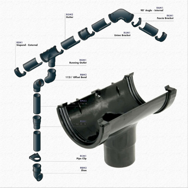 Half Round Guttering - Downpipes - Fittings. Floplast 112mm Half Round Gutter