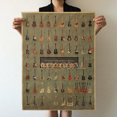"""Retro World Famous Guitar Map Antique Paper Poster Wall Chart Home Decor 20""""x 14"""