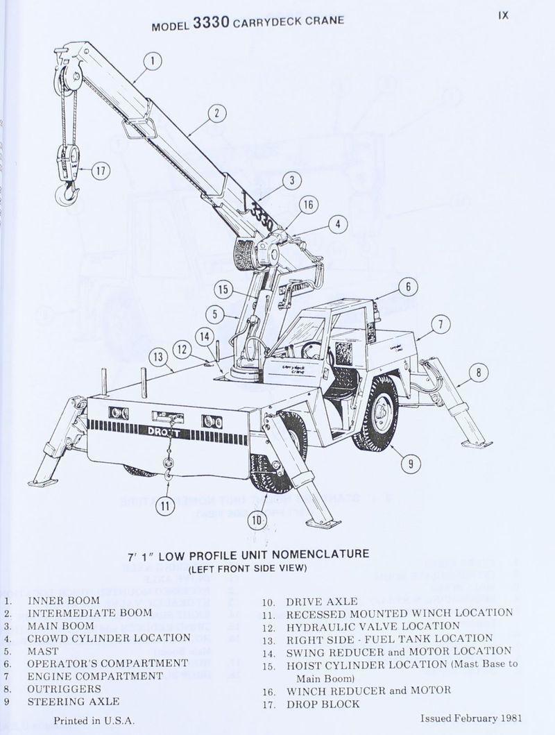 Set Case Drott 3330 Series CARRYDECK Crane Parts Operators Manuals Catalogs  | eBay