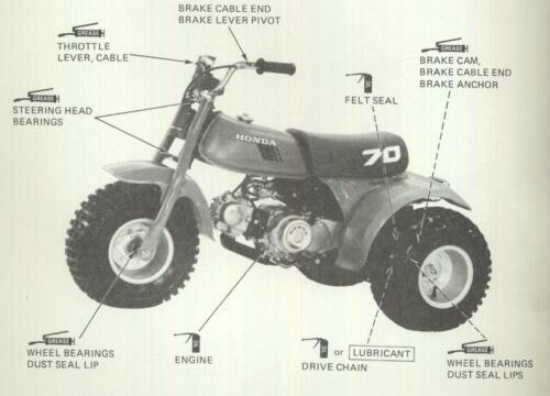 Honda ATC70 Official Factory Shop Manual Repair Book ATC 70 ATV CY22 1984 />/>