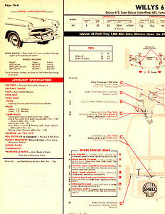 Enjoyable Wiring Diagram Willys Station Wagon 4X4 Chassis 1952 685 41 52 Wiring Digital Resources Sapebecompassionincorg
