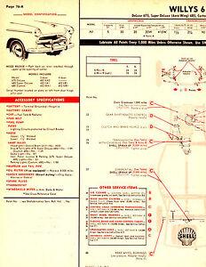 Astounding Wiring Diagram Willys Station Wagon 4X4 Chassis 1952 685 41 52 Wiring Database Plangelartorg