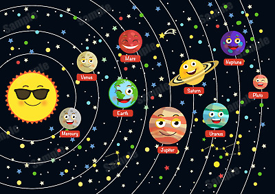Solar System Educational Poster, Wall Art Decor Prints ...