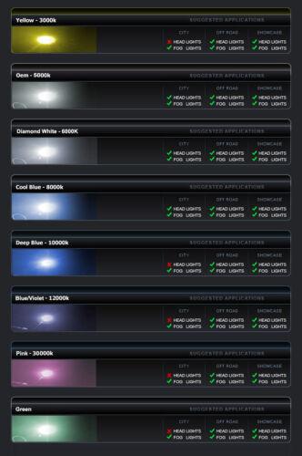 HID XENON LIGHT *SLIM* KIT H1 H3 H4 H7 H8 H9 H11 9006 5000k 6000K 8000K ~ 30000k