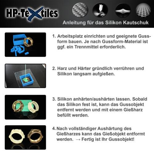 SET + Silikonkautschuk + Anmischmaterial PUR Gießharz Abformmasse Resin