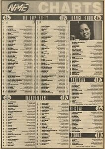 NME-CHARTS-FOR-3-12-1983-NEVER-NEVER-BY-ASSEMBLY-WAS-NO-1