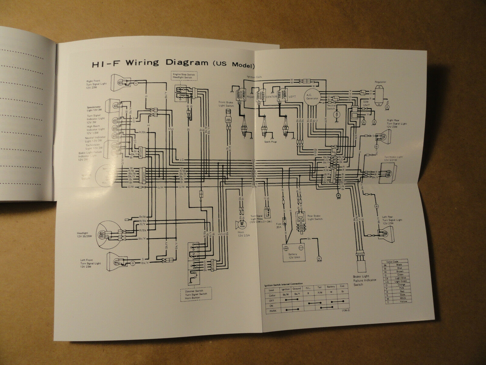 1975 Kawasaki 500 H1f Owners Manual H1 F Riders Engine Diagram 1985 Ninja 900 Handbook Shop Ebay