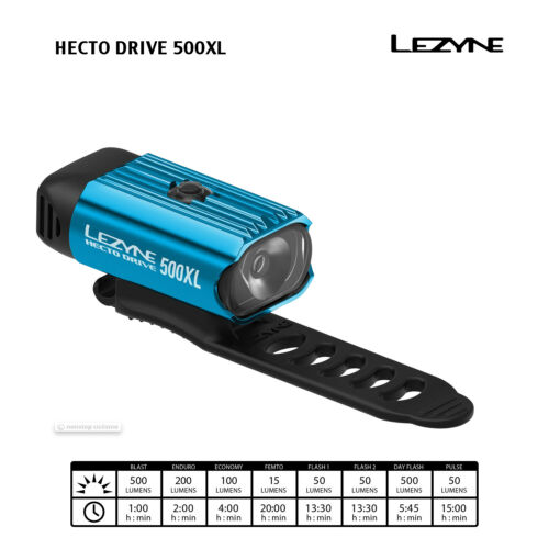 BLUE NEW Lezyne HECTO DRIVE 500XL USB Rechargeable Bicycle Headlight