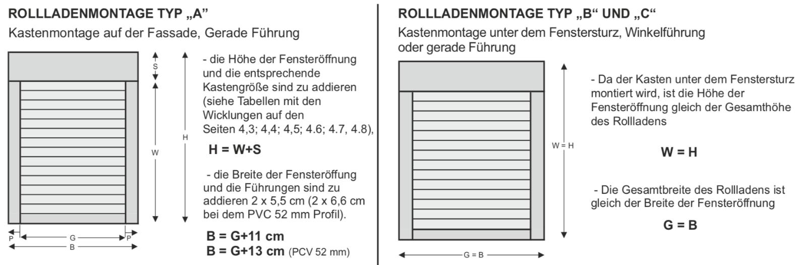 Maße: 1800mm X 1600mm Vorbaurolladen Rolladen Vorbaurollo Vorsatzrolladen