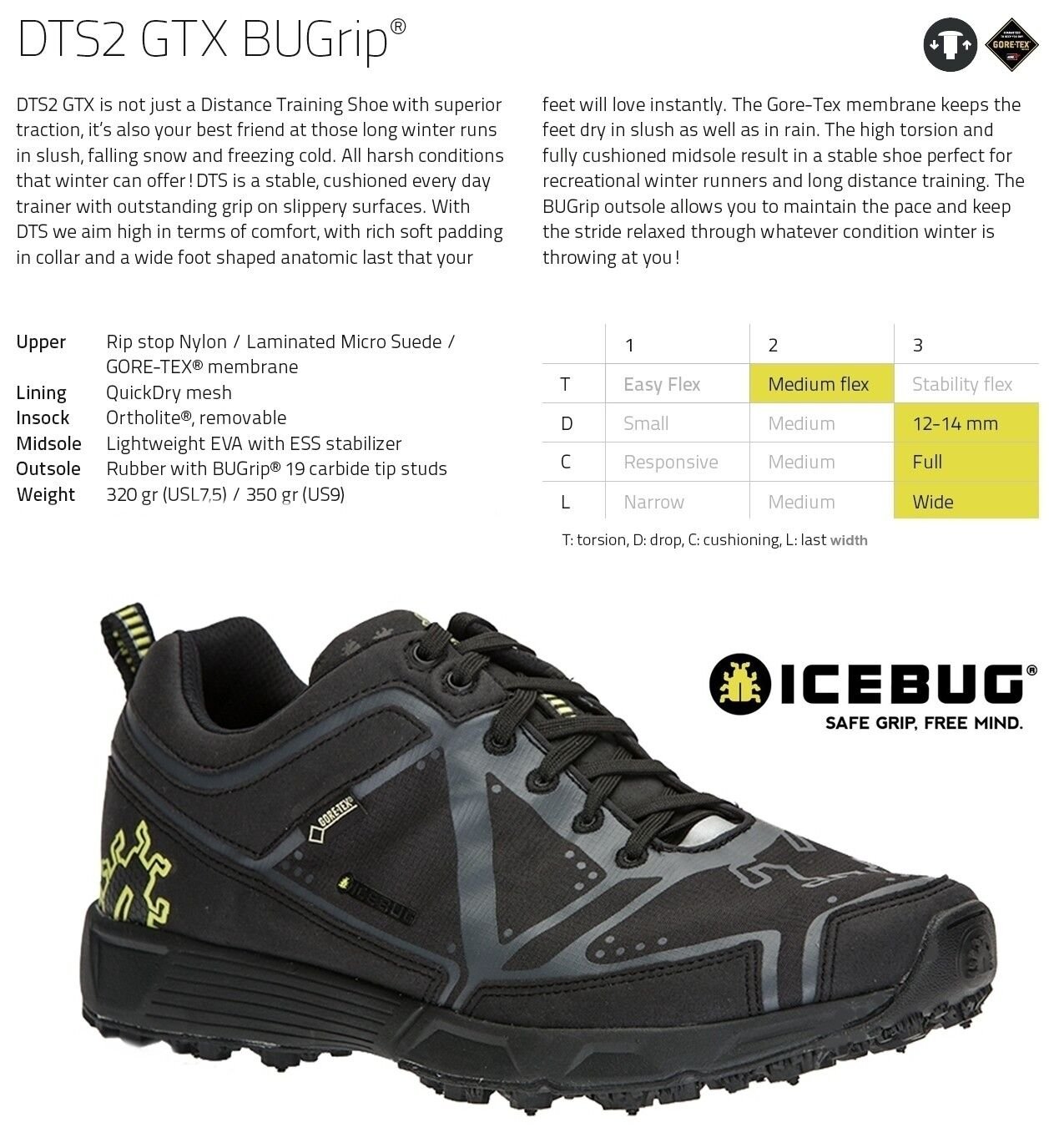 0d82dd299b895 NEW Icebug DTS2 GTX Goretex Mens Trail Running Winter Ice shoes 220 Womens  Msrp nnfcna1300-Men
