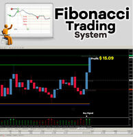 Forex Indicator Forex Trading System Mt4 Fibonacci Trading System