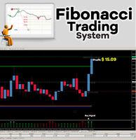 Forex Indicator Forex Trading System Mt4 Fibonacci Trading System