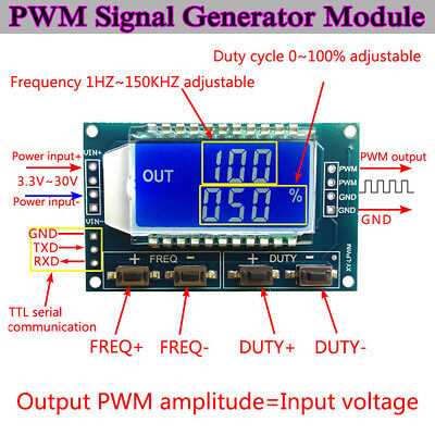 Signal Generator Module Adjustable PWM Pulse Frequency Duty Cycle Square Wave