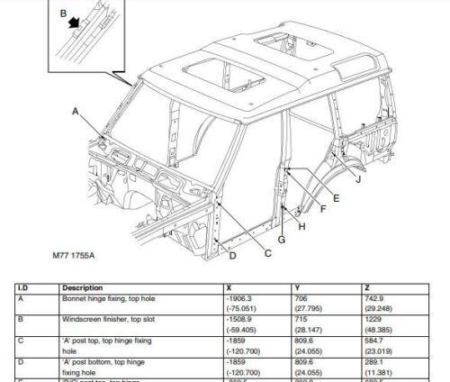 LANDROVER DISCOVERY II Servizio Officina//riparazione manuale 1998–2005
