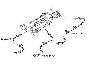 DPF-Cat-Temperature-Sensor-Denso-Mazda-3-5-amp-6-Diesel-05-10-No-3-STRAIGHT-PROBE