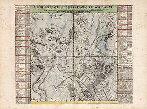 Old-Vintage-Decorative-Stars-map-Centaurus-Phoenix-Doppelmayr-ca-1742