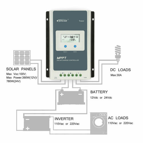 MT-50  Remote Display EPEVER Tracer 2210A 20A MPPT Solar Charge Controller