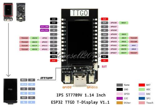 LCD 1.14 Inch ESP32 WiFi And Bluetooth Module Development Board For Arduino