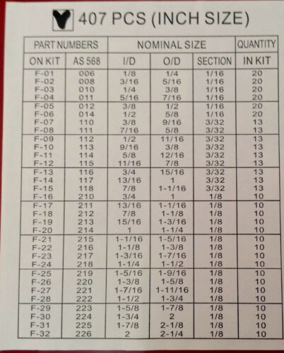 407 PCS Universal O-Ring Assortment Set Standard Inch