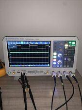 Rohde Amp Schwarz Rtb2004 All Unlocks