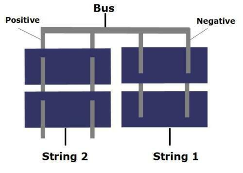 Solar Cell Panel Main wire 10/' Bus ribbon w// solder